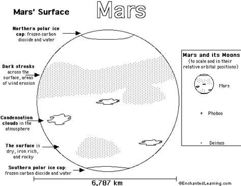 planet mars color pics about space