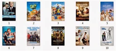 film lucu di dunia 10 film komedia di dunia best film ketawa lucu