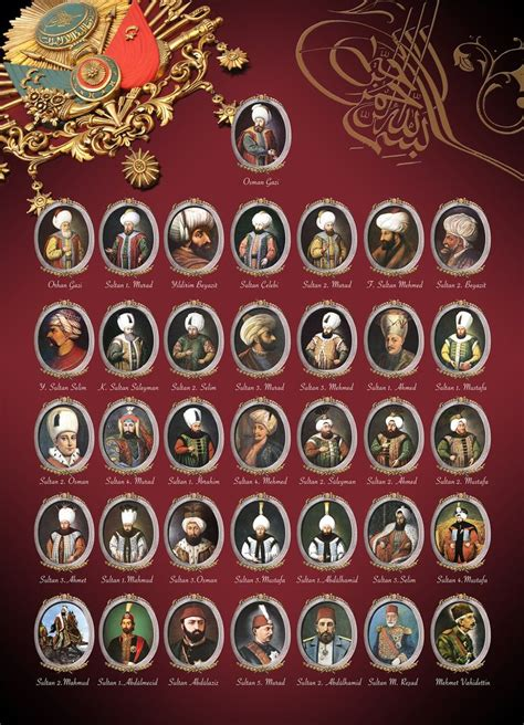Sultans Of Ottoman Empire by Padi蝓ahlar Sultans Ottomans Osmanl莖 Myphotoshopwork My