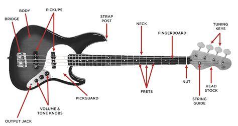 28 wiring diagram of bass guitar 188 166 216 143
