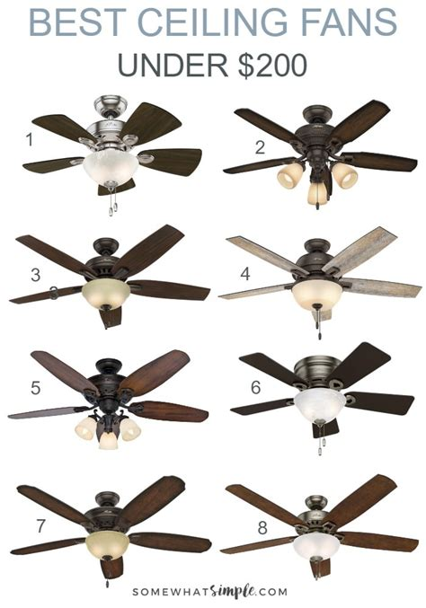 how to select a ceiling fan how to choose a ceiling fan best fans under somewhat