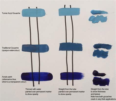 what is acrylic gouache jackson s