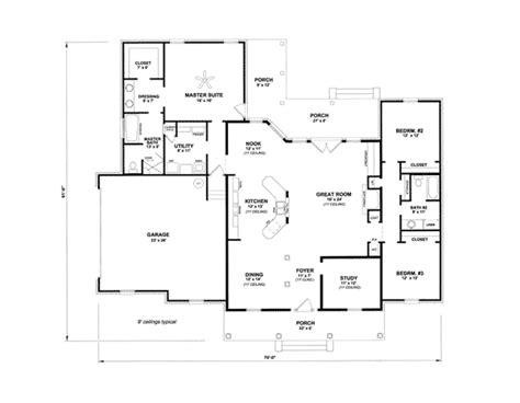 Distinguish Between Price Ceiling And Price Floor - berkshire creek country home plan 069d 0091 house plans