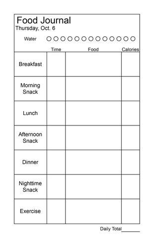 Food Journals Menu Planners And Grocery Lists Plan My Planner My Food Journal Template