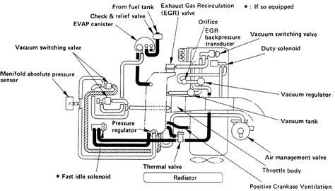 car engine manuals 1999 isuzu amigo electronic valve timing isuzu amigo 2 2 2001 auto images and specification