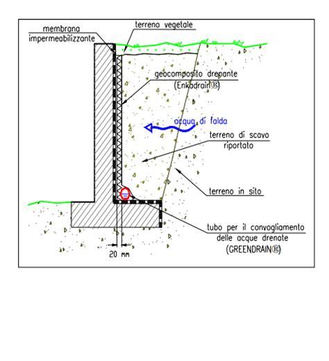 muro di sostegno a mensola muro controterra dimensionamento pannelli termoisolanti