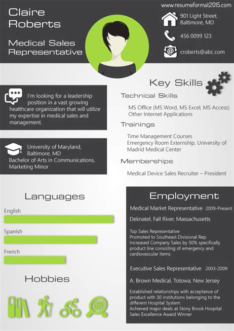 successful resume formats resume format 2015 sles resume format 2017