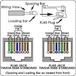assemble category cat6a solid stranded terminate cable rj45 circuit wiring schematic