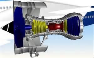 Rolls Royce Trent 900 Price Midlands Aerospace Alliance Rolls Royce Trent 900 To Japan