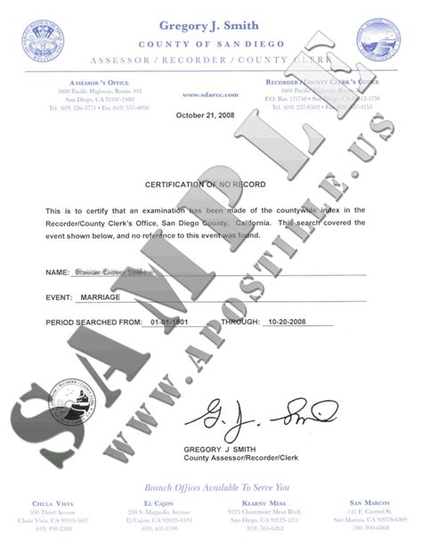 Unmarried Certificate Letter Authentications Of Documents State California