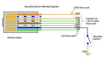 swann security cable diagram pictures to pin on pinsdaddy