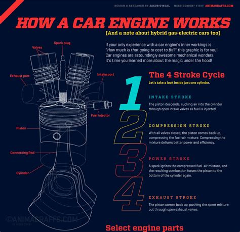 how a car engine works animagraffs