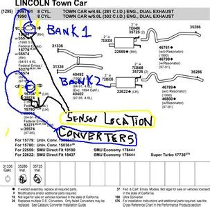P0141 Mitsubishi Endeavor Oxygen Sensor Where Are The Sensors For Bank One And Two