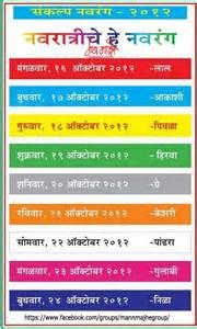 navratri colors नवर ग नवर त र च नऊ र ग २०१२ 9 colors of navratri 2012