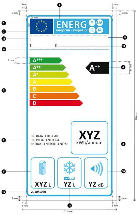come si calcola la classe energetica di un appartamento elettrodomestici sirge calcolo classe energetica