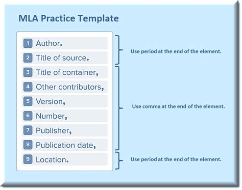 Mla Apus Epress Repository Libguides At American Public University System Mla Practice Template