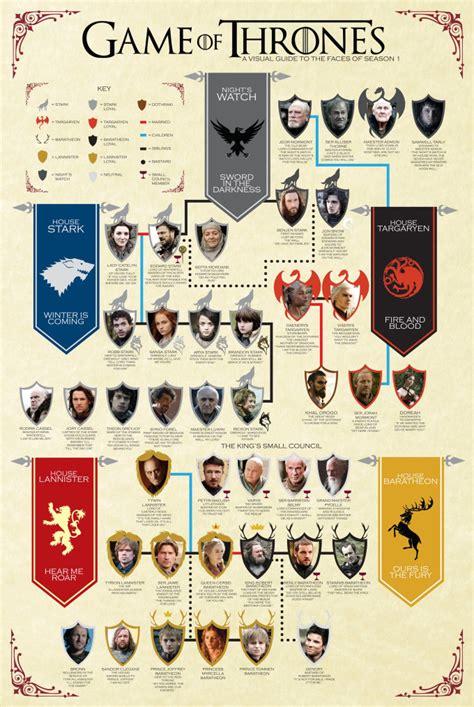 Game Of Thrones Meme Quora