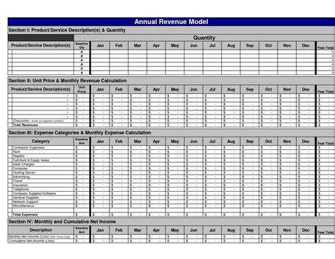 Expense And Revenue Report Template Best Photos Of Revenue And Expenses Template Income And