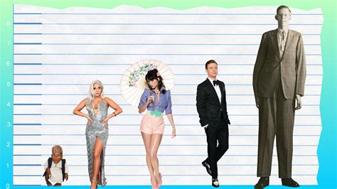 pilipino men celebrity height lenght wiki how tall is lady gaga height comparison youtube