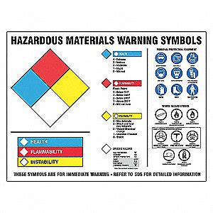 printable whmis poster accuform nfpa whmis warning poster 18x24 safety banners