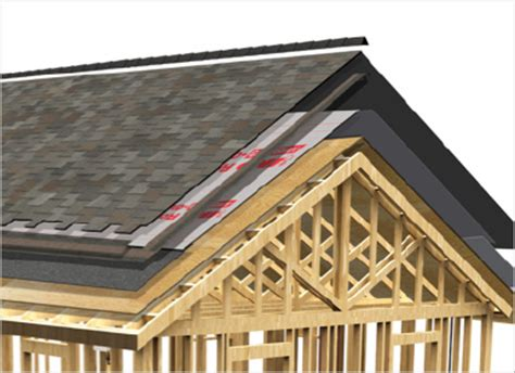 what is the purpose of a cupola the purpose of roofing felt is roofing felt necessary