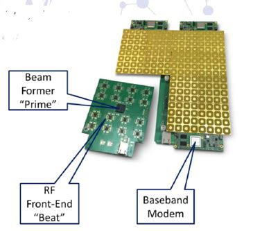 rfic chip and phased array antenna demonstrator esa s artes programmes
