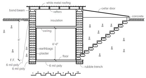 Insulated Concrete Forms House Plans by Free Rootcellar Plans Natural Building Blog