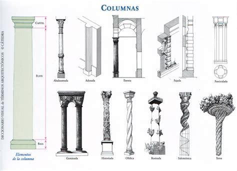 imagenes de columnas egipcias los soportes arquitect 243 nicos el pilar la columna y la