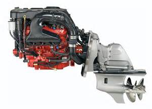 Volvo Penta Volvo Penta Gasoline Sterndrive Engines Products On