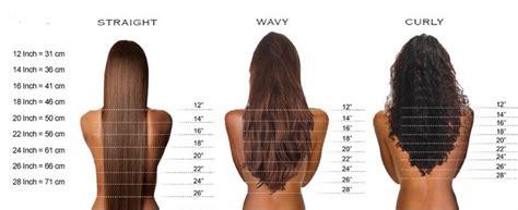 hong long should buy weave to get a bob wig length chart