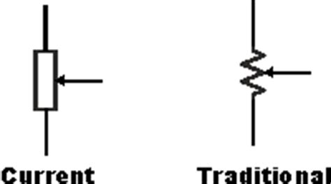 schematic symbol for variable resistor variable adjustable resistor or potentiometer radio electronics