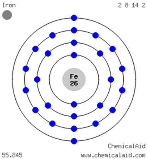 iron orbital diagram iron fe