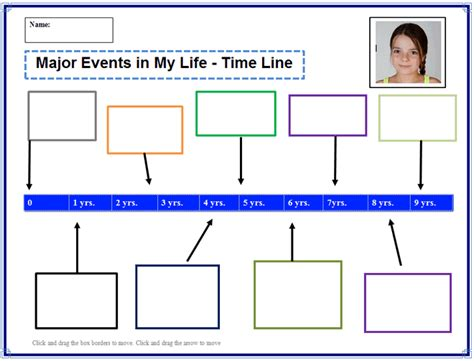 biography timeline ideas special events in my life timeline social studies