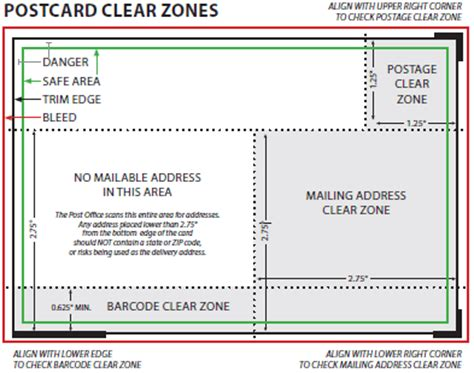 postcard layout guidelines usps canada postcard regulations