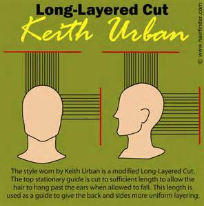 how to cut a layered bob haircut diagram layered haircut diagram