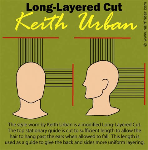 cutting diagrams for a shag cut shag haircut diagram boys haircut diagram