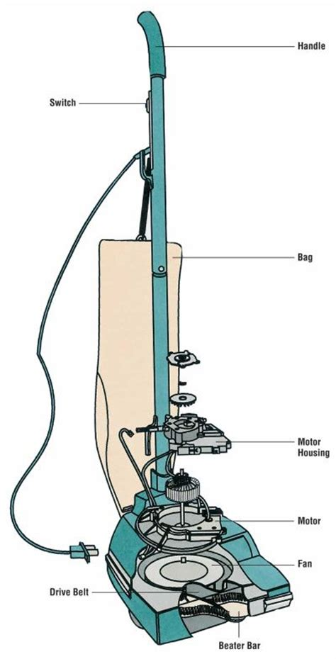 how to vacuum how to repair a vacuum cleaner how to repair small