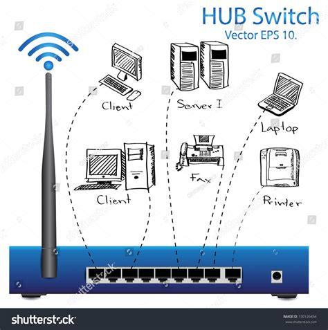 Router Hub hub switch router vector illustration eps 10 130126454