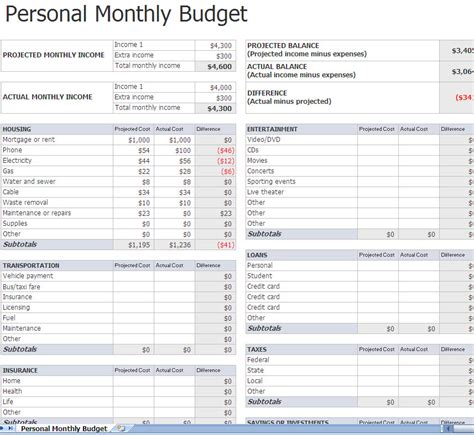 personal budget planning template monthly budget planning monthly budget spreadsheet