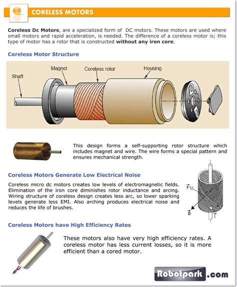 what is motor coreless motors