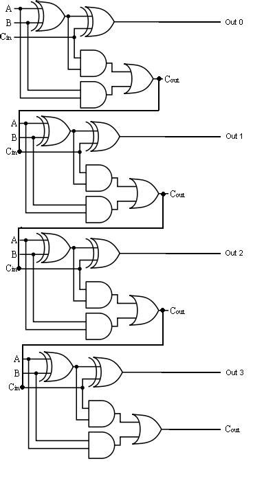 cmos transistor layout kung fu book 4 bit binary full adder logic gate analog and digital