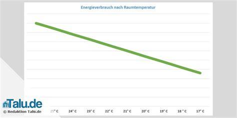 energieverbrauch haus berechnen heizkosten je m 178 berechnen f 252 r wohnung efh talu de