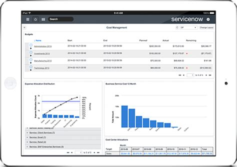 div based layout servicenow gain visibility into the costs of it business services