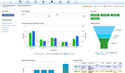 best project management softwares the 5 best project management dashboards compared