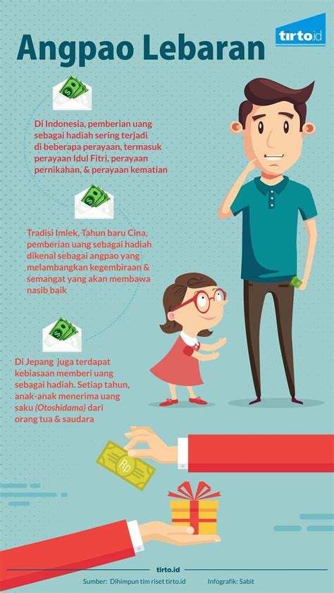 Angpao Uang tradisi memberi uang saat perayaan tirto id