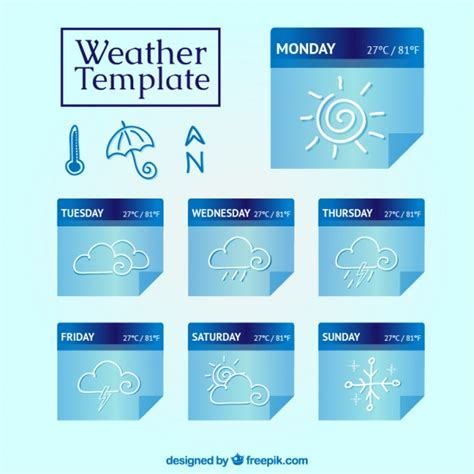 Weather Report Template Post Its Vector Free Download Weather Report Template