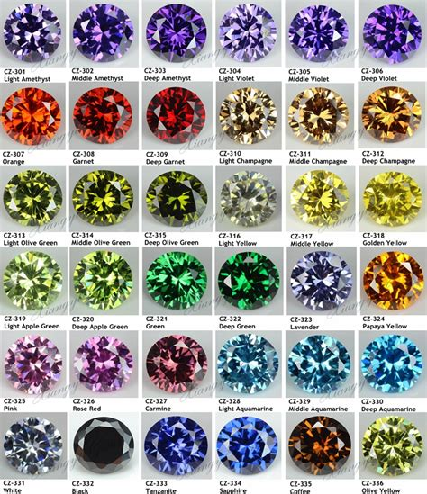 pear shape black synthetic cubic zirconia gemstones names