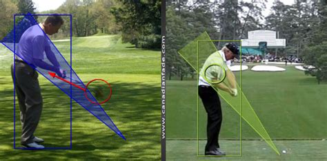 golf swing evaluation golf swing lesson images