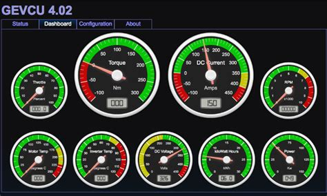 speed boat dashboard just another pretty face evtv motor verks