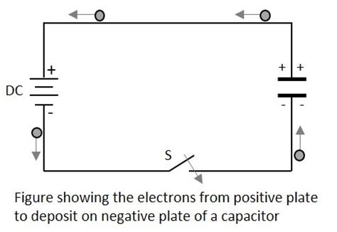 capacitor negative charge basic electronics capacitors